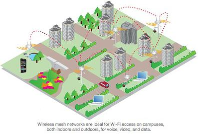 wifi mesh, wifi,wireless mesh, wireless internet, rural broadband, lake of the Ozarks internet